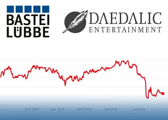 Jahresabschluss ungültig, Hauptversammlung verschoben, Aufsichtsrat zurückgetreten: Bastei Lübbe muss die Beteiligung an Daedalic Entertainment neu bewerten.