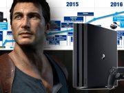 Uncharted 4, Slim, VR, Pro: Das PlayStation 4-Universum wächst.