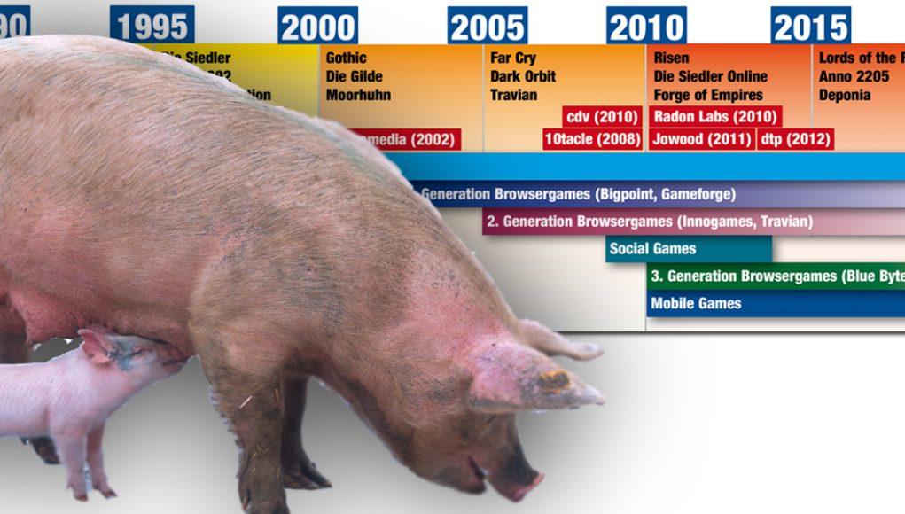 Hat der Free2play-Schweinezyklus seinen Zenit überschritten?