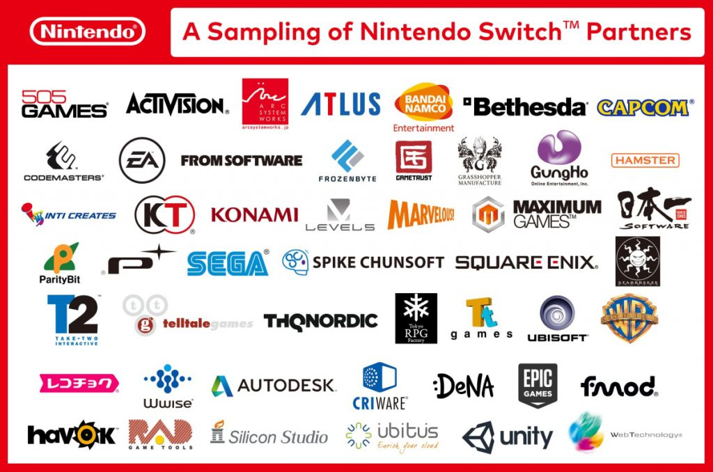 Laut Nintendo arbeiten diese Spielehersteller an Titeln für den Nintendo Switch.