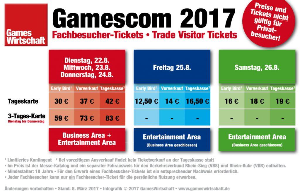 Die Preise für die Fachbesucher-Tickets zur Gamescom 2017 im Überblick.