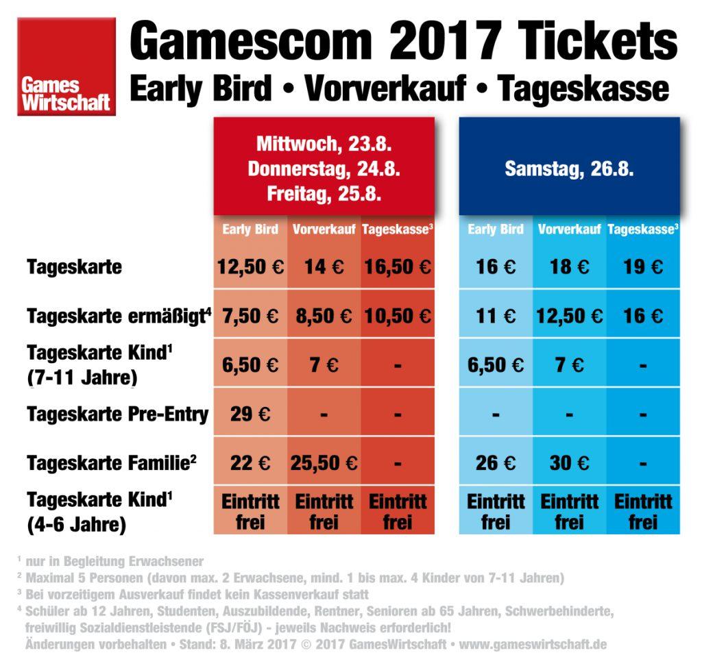 Pre Entry, Early Bird, Vorverkauf: Das sind die Ticketpreise für die Gamescom 2017 (Änderungen vorbehalten)