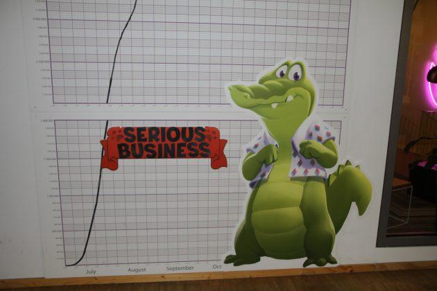 Weil die Spielerzahlen förmlich explodierten, musste die Grafik händisch nach oben erweitert werden.