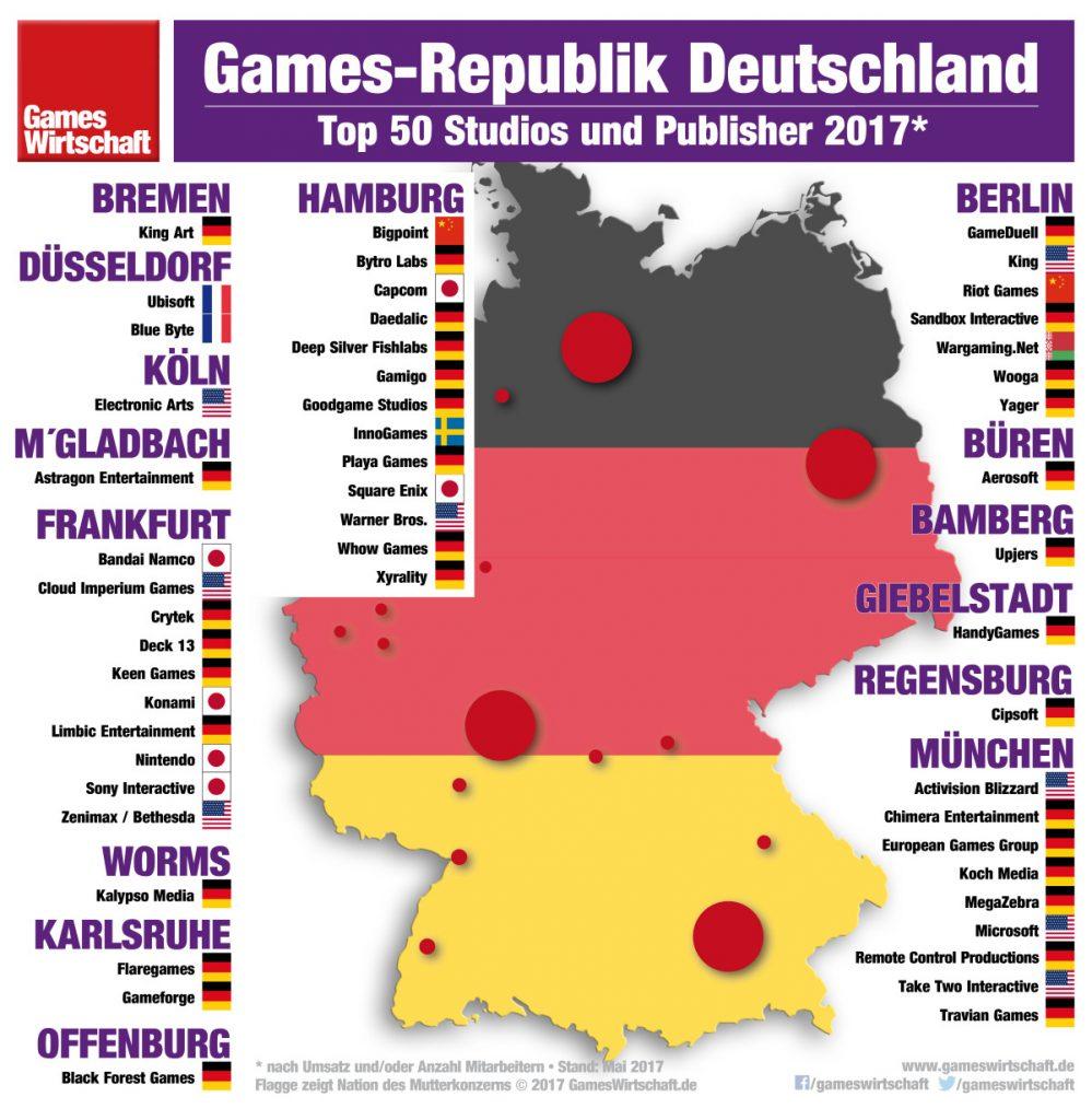 Games-Republik Deutschland: Die 50 größten Studios und Publisher (Stand: Mai 2017)