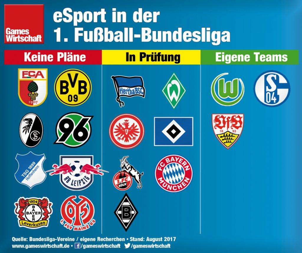 Esport in der 1 bundesliga saison update 2017 18 for Sport bundesliga