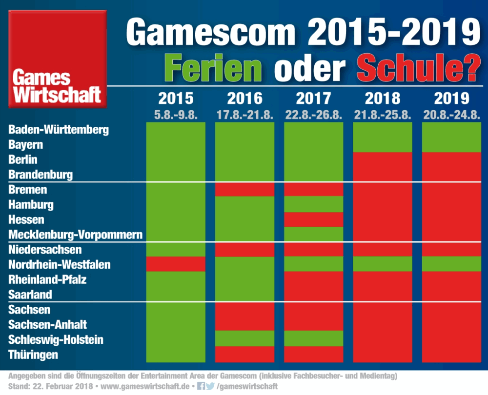 Gamescom 2019 Termin Tickets Hotel Update Gameswirtschaft De