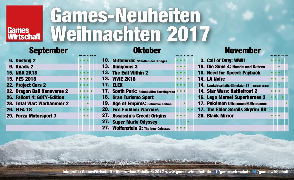 Games-Release-Termine-Neuheiten-Weihnachten-2017-Analyse-v1 ...