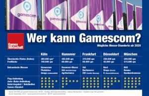Gamescom Standort-Analyse: Neben Köln sind Hannover, Düsseldorf, München und Frankfurt - theoretisch - Gamescom-fähig (Stand: September 2018)