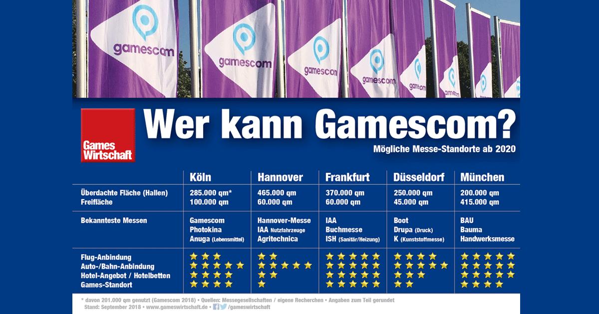 Gamescom Standort