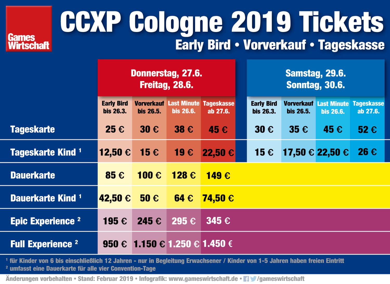 CCXP Cologne 2019 Tickets: Alle Kategorien und Preise (Early Bird, Vorverkauf, Tageskasse) im Überblick - Stand: 25.2.19