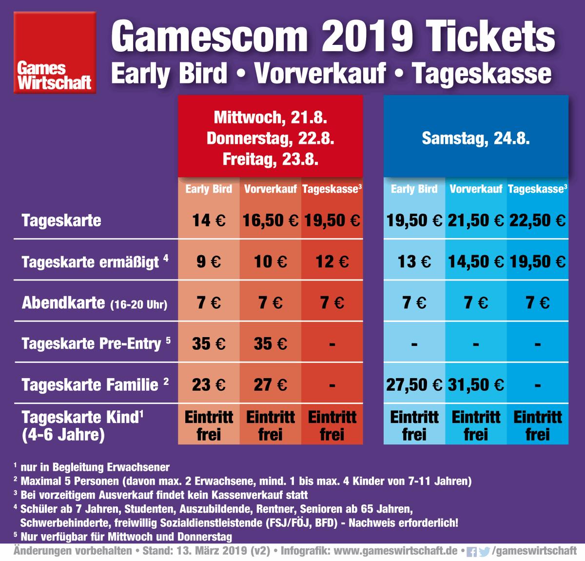 Gamescom Tickets 2019: Das sind die Eintrittspreise für alle Messetage (Update vom 13.3.2019)