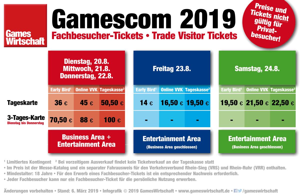 Gamescom 2019 Fachbesucher-Tickets ermöglichen den Zutritt zu Entertainment Area UND Business Area (Stand: 6.3.2019)