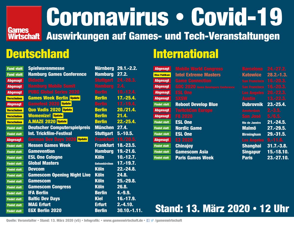 Übersicht: Diese Games- und Tech-Events sollen trotz Coronavirus-Sorgen stattfinden (Stand: 13.3.2020 / 12 Uhr)