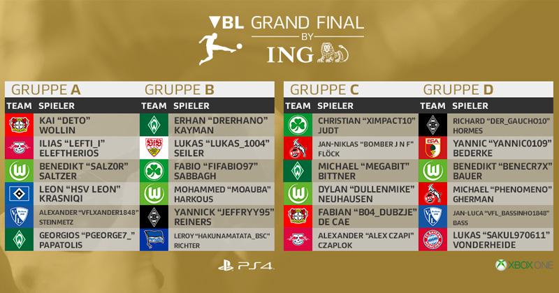 Diese 24 Teilnehmer starten in der Gruppenphase der Virtual Bundesliga 2019/2020 (Abbildung: DFL)