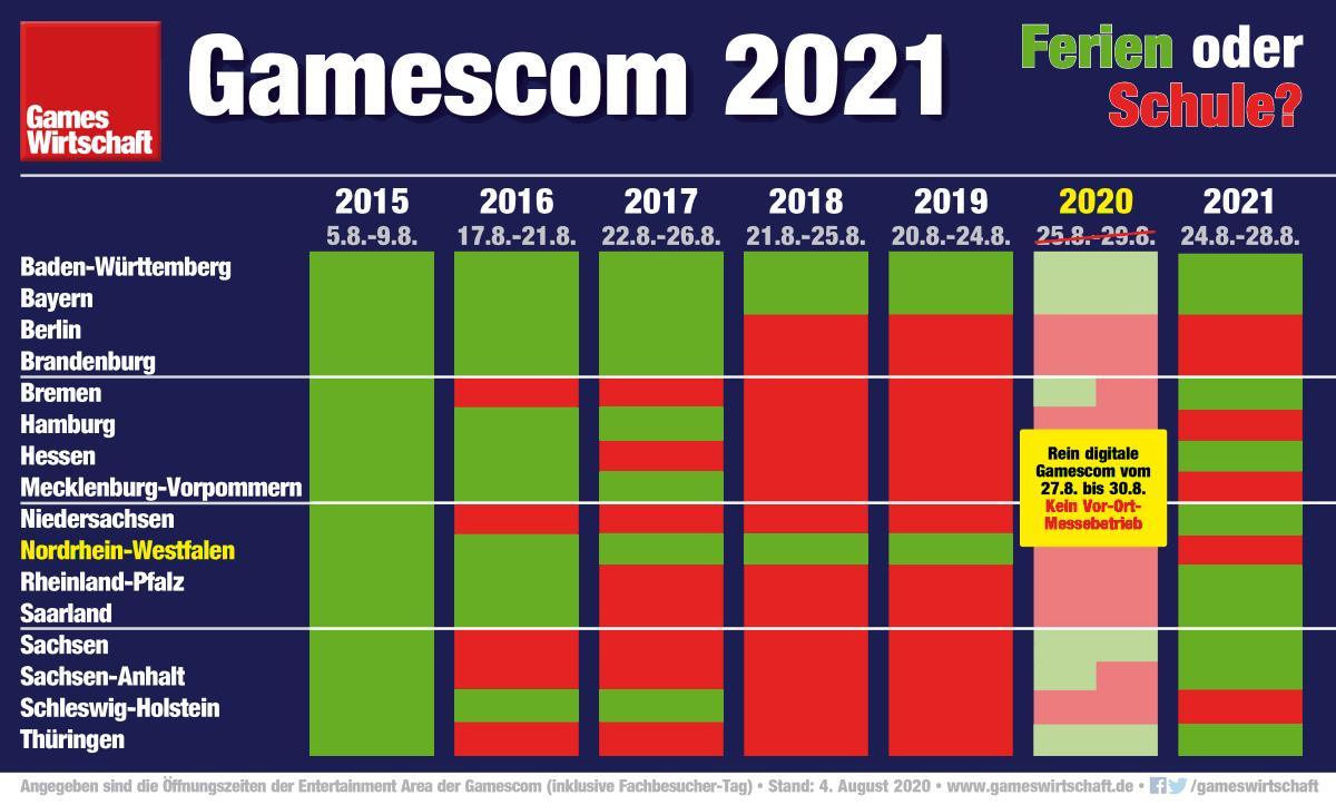 Gamescom 2021: Termine und Schulferien im Überblick (Stand: 4.8.2020)
