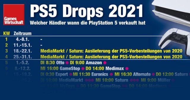 Gesetz der Serie: Einzelne Händler verkaufen die PlayStation 5 an ganz bestimmten Wochentagen zu ganz bestimmten Uhrzeiten.