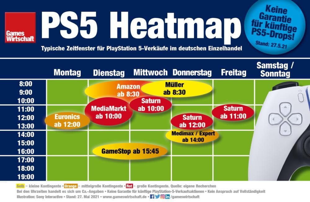 PS5-Heatmap: Typsiche PlayStation-5-Verkaufszeitfenster zwischen Januar und Mai 2021 im deutschen Einzelhandel (Stand: 27. Mai 2021)