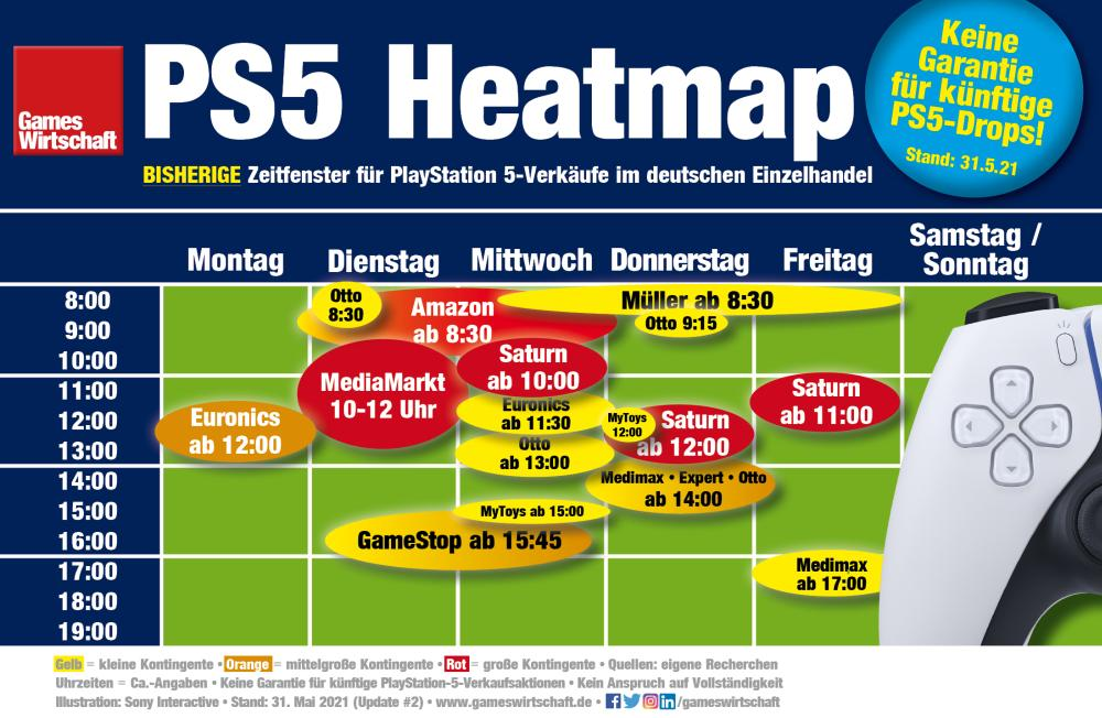 PS5-Heatmap: Bisherige PlayStation-5-Verkaufszeitfenster zwischen Januar und Mai 2021 im deutschen Einzelhandel (Stand: 31. Mai 2021)