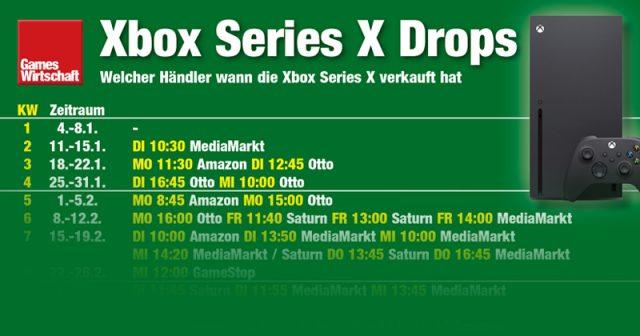 Amazon, MediaMarkt, Saturn, Otto: Diese Händler bieten die Xbox Series X an.