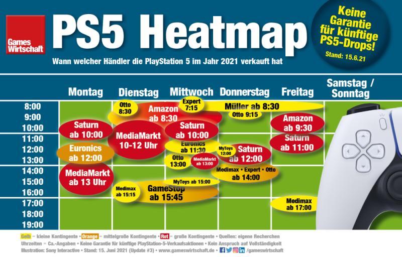PS5-Heatmap: Bisherige PlayStation-5-Verkaufszeitfenster zwischen Januar und Mai 2021 im deutschen Einzelhandel (Stand: 16. Juni 2021)