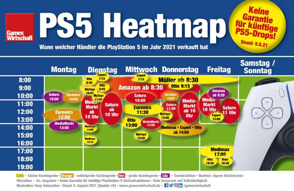 Mappa termica PS5: precedente finestra di vendita di PlayStation 5 tra gennaio e maggio 2021 nella vendita al dettaglio tedesca (al 10 agosto 2021)