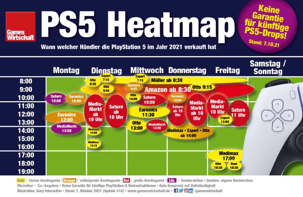 PS5-Heatmap: Bisherige PlayStation-5-Verkaufszeitfenster zwischen Januar und Mai 2021 im deutschen Einzelhandel (Stand: 8. Oktober 2021)